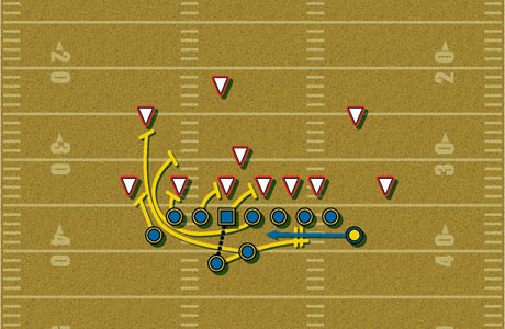 Football Reverse Play Diagram http://www.americanfootballmonthly.com/Subaccess/articles.php?article_id=5126
