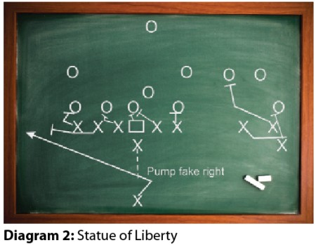 American Football Monthly - Trickeration: The Art of Deceiving a ...