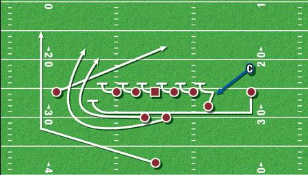 Punt Return Formations Punt Formations Football Kick