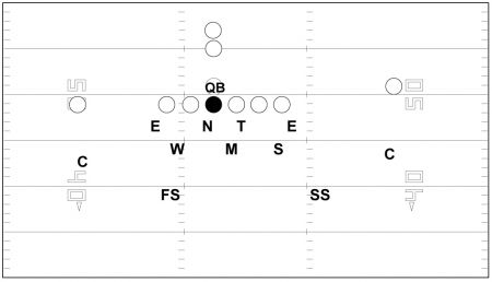 American Football Monthly Zone Blitzing Out Of The 4 3 Defense Various Combinations Of Zone Blitzes And Their Disguises Can Be Effective Against Any Offense